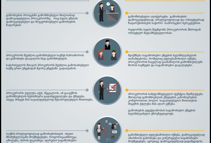 პროკურორის და გამომძიებლის უფლებები გამოძიების პროცესში